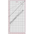 Fiskars Acrylic Ruler 15 x 30cm